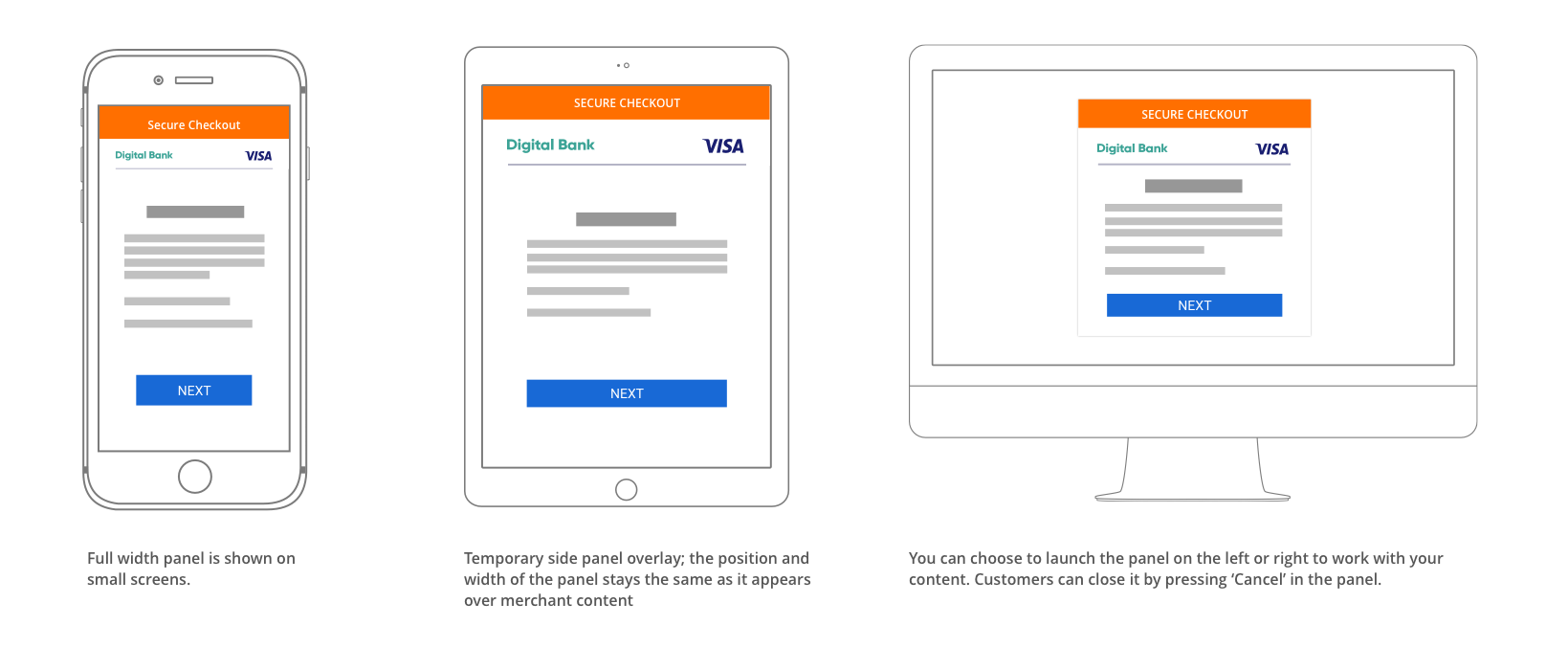Visa Secure using EMV 11DS User Experience Guidelines